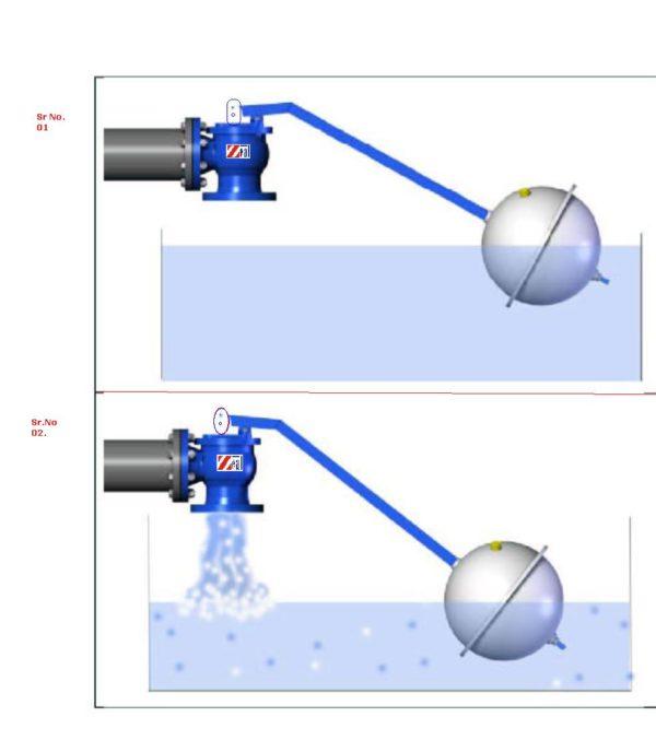 Xu hướng sử dụng phao cơ chống tràn mini cho bồn nước
